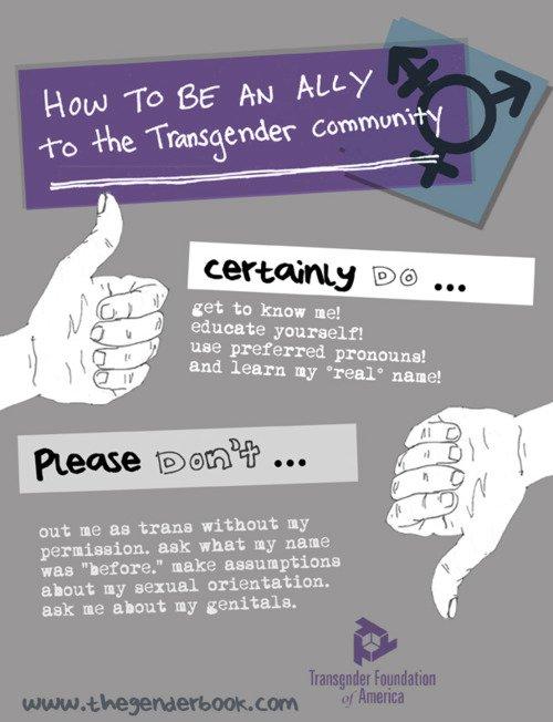 TransgenderCommunity